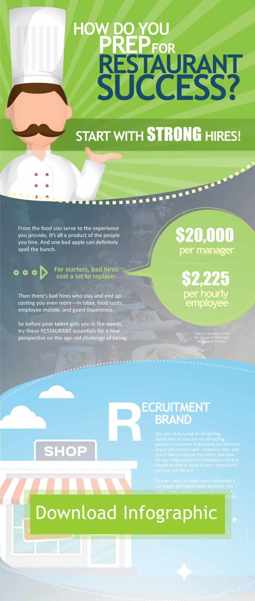 Infographic: How Do You Prep for RESTAURANT Success?