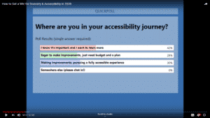 "Poll results - we asked HR leaders ""Where are you in your accessibility journey?"""